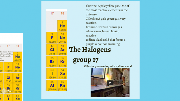The Periodic Table of Elements Unit 1: Introduction.